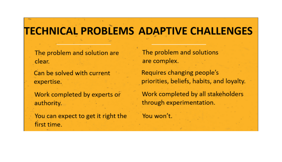 Graphic that defines technical problems and adaptive challenges